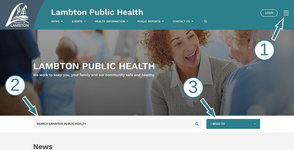Lambton Public Health website with navigation points marked.